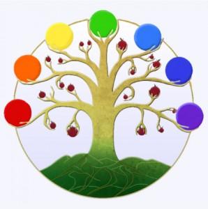 Tree-of-life3